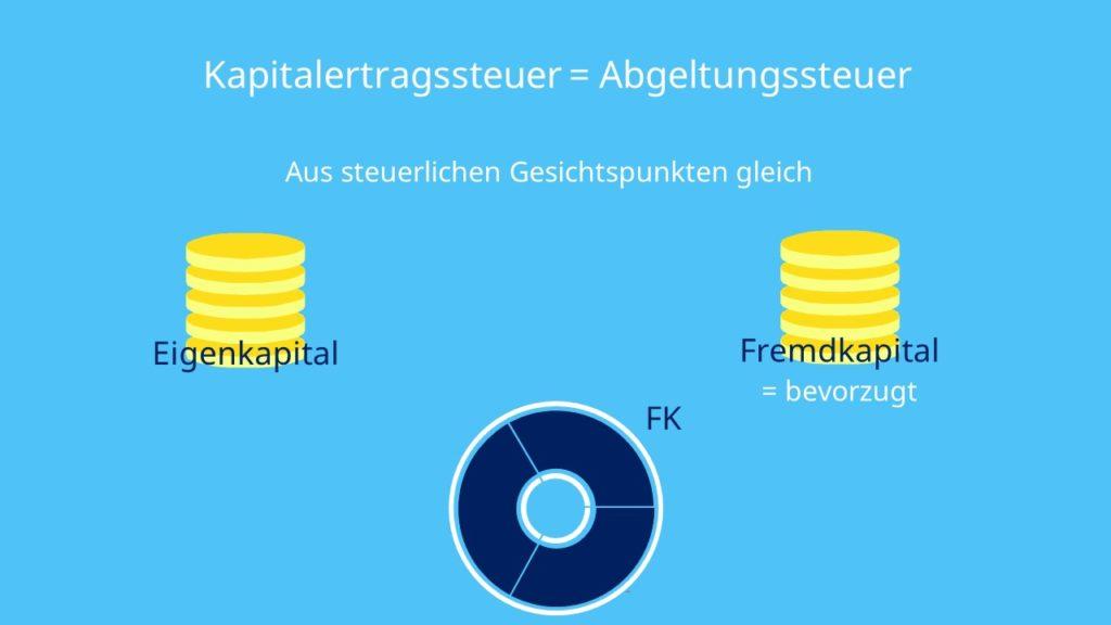 Zusammenfassung zur Kapitalertragssteuer
