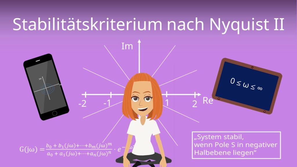 Stabilitätskriterium Nyquist