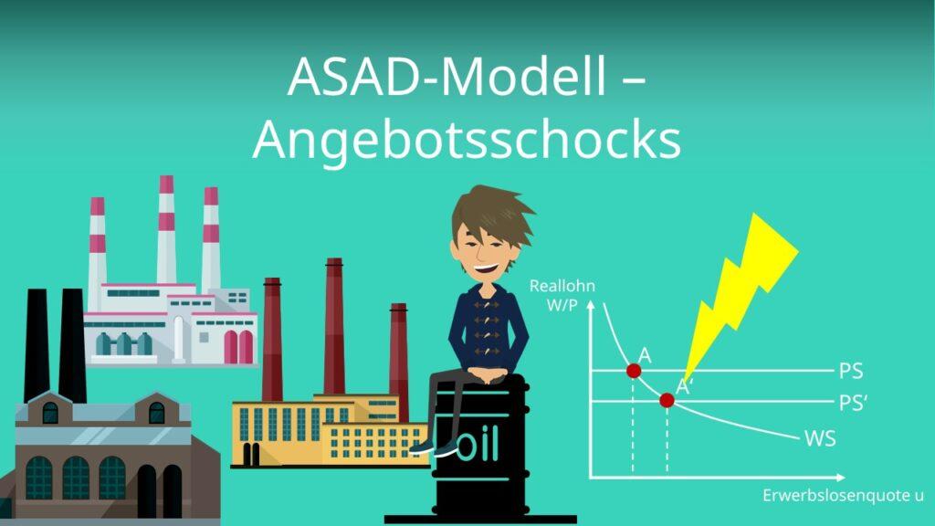Zum Video: AS AD Modell - Angebotsschocks