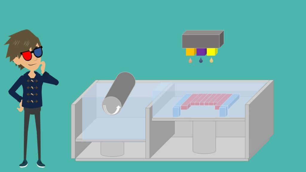 Additive Fertigung 3D-Druck
