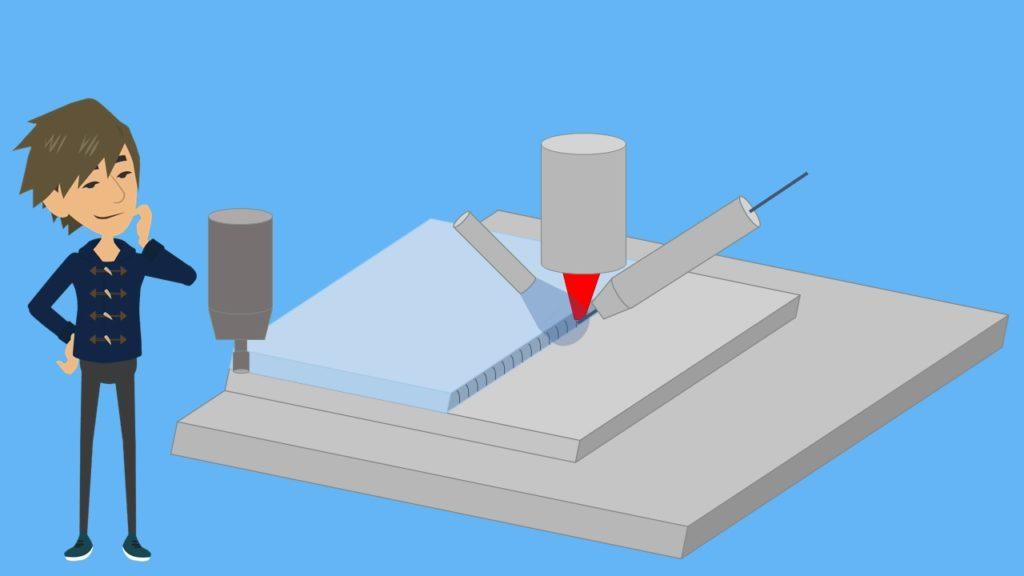 Additive Fertigung Controlled Metal Build Up