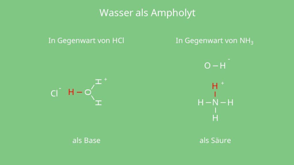 Wasser, Ampholyt, Base, Säure, Salzsäure, Ammoniak, Stickstoff