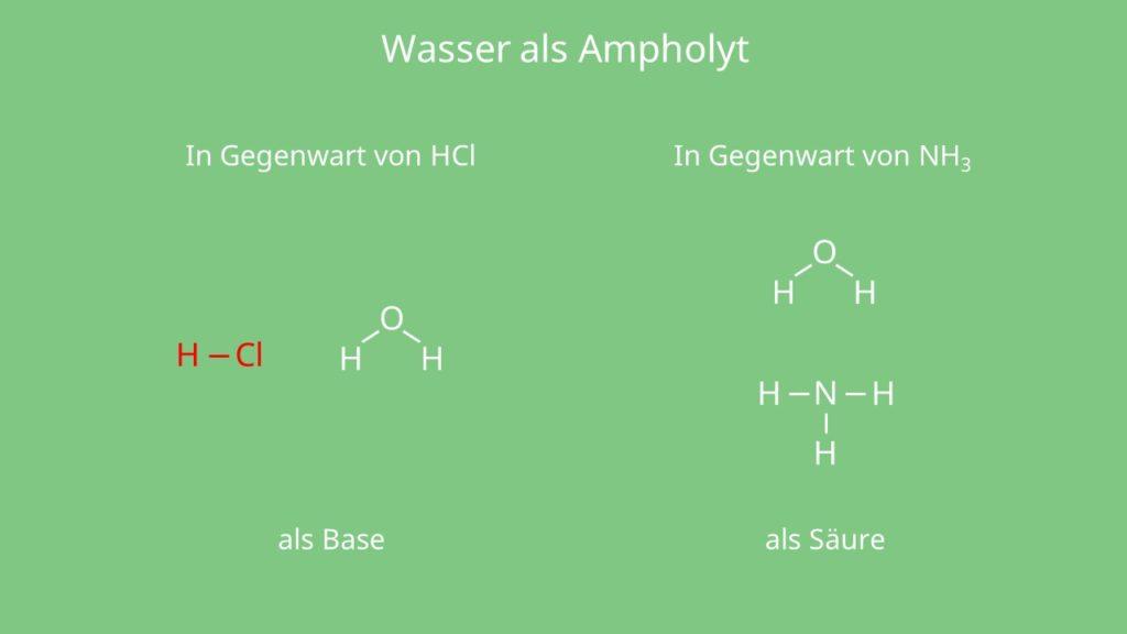 Wasser, Salzsäure, Ammoniak, Ampholyt, Base, Säure, Stickstoff, Wasserstoff