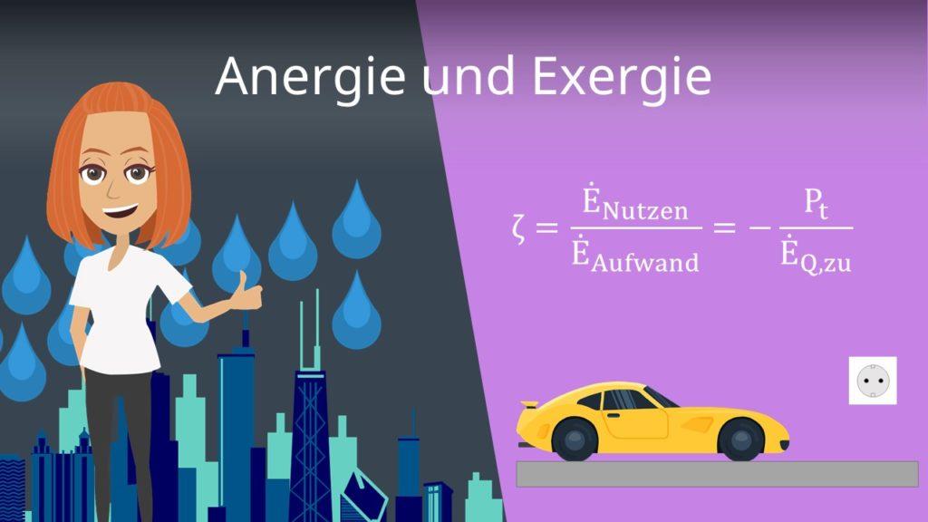 Anergie und Exergie