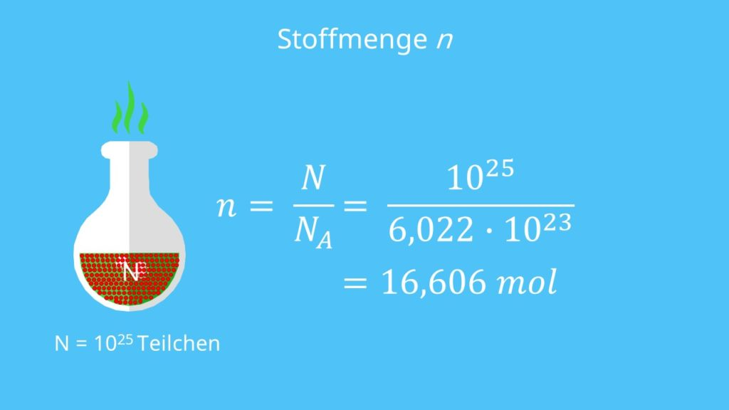 Stoffmenge, Stoffmengenkonzentration, Avogadro Konstante, Teilchenanzahl