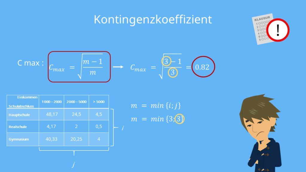 Kontingenzkoeffiziente, minimum, maximum