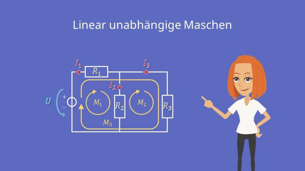 Linear unabhängige Maschen