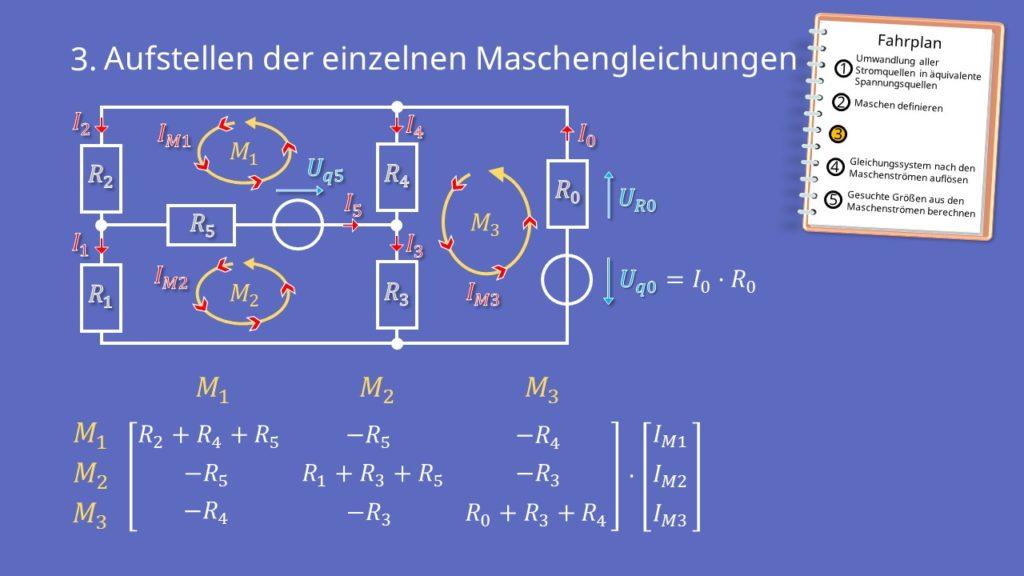 Maschenstromverfahren, Netzwerkanalyse, Maschen, Knoten, Maschengleichungen