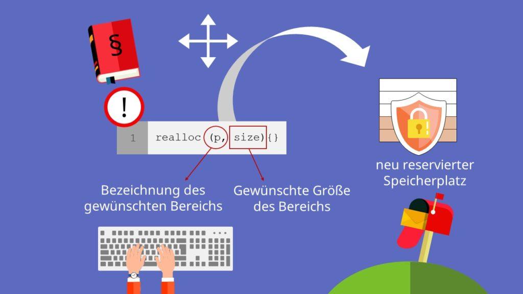Dynamische Speicherverwaltung, realloc