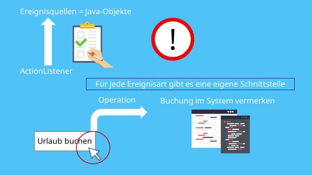 ActionListener, EventListener, Action Event, Key Event, Mouse Event