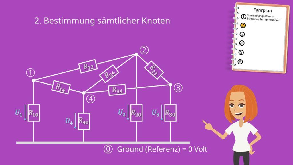 Knotenpotentialverfahren, Knoten, Knotengleichung, Widerstandsnetzwerk