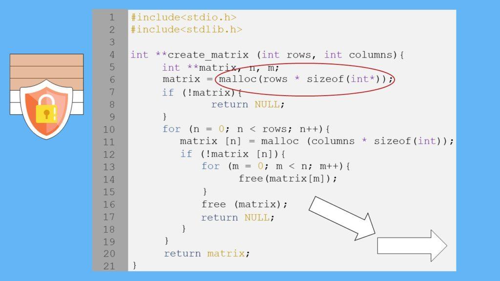 Matrizenrechnung, Matrix