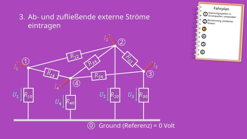 Knotenpotentialverfahren, Strom, Knotengleichung, Widerstandsnetzwerk