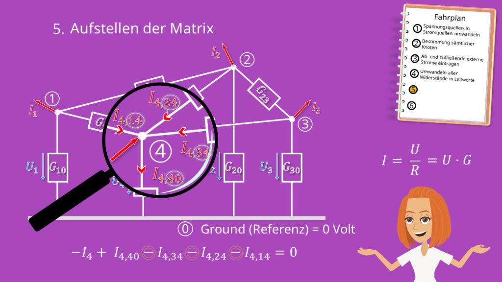 Knotenpotentialverfahren, Matrix, Leitwert, Widerstandsnetzwerk