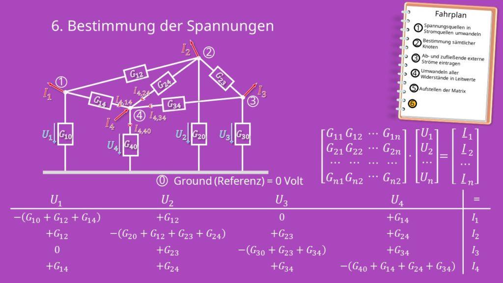Knotenpotentialverfahren, Matrix, Lineares Gleichungssystem, Leitwert