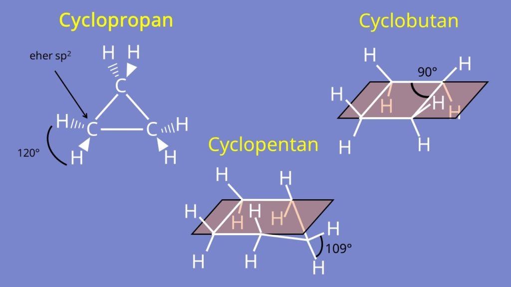 Cyclopropan, Cyclobutan, Cyclopentan