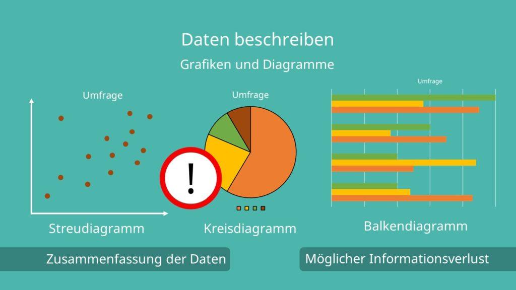 deskriptive Statistik, Grafiken und Diagramme