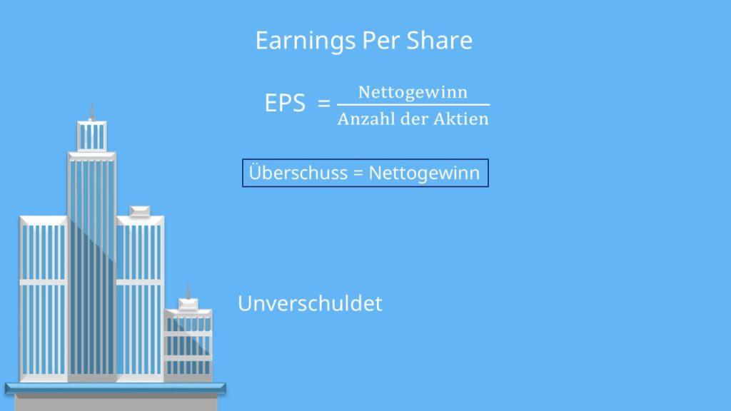 EPS Formel