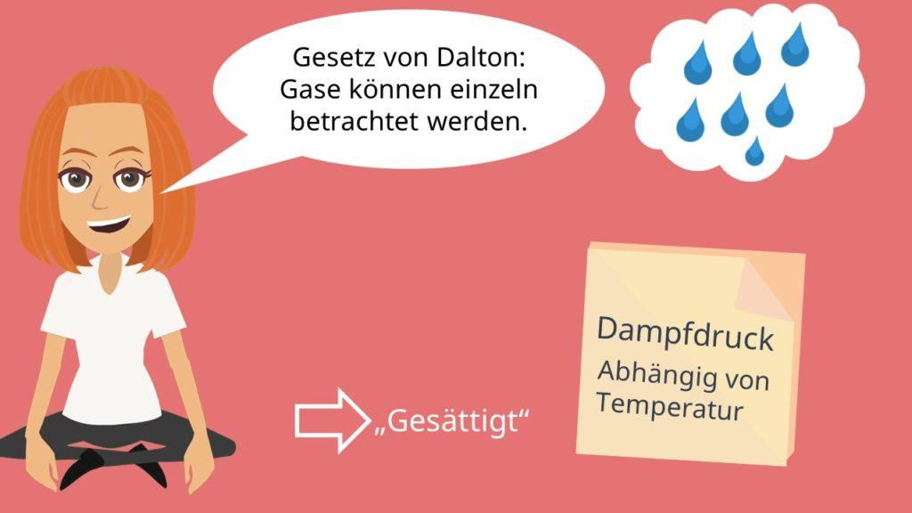 Feuchte Luft, Verdampfung, Relative Feuchte, Absolute Feuchte, Gesetz von Dalton