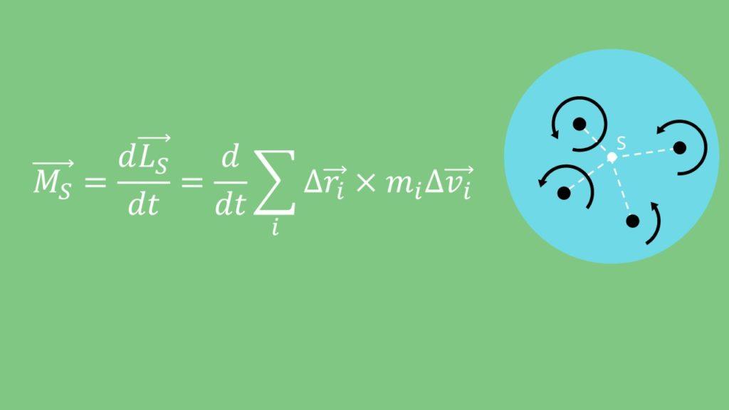 Drallsatz, Schwerpunkt, Massenverteilung, Massenpunkte, Geschwindigkeit, Radius, Zeit, Drehmoment, Drehimpuls