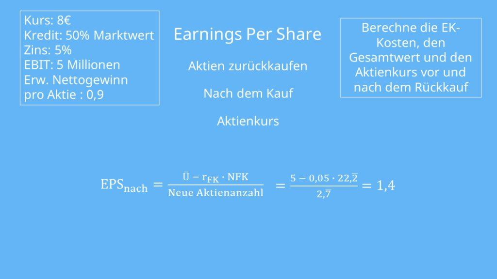 EPS Rückkauf