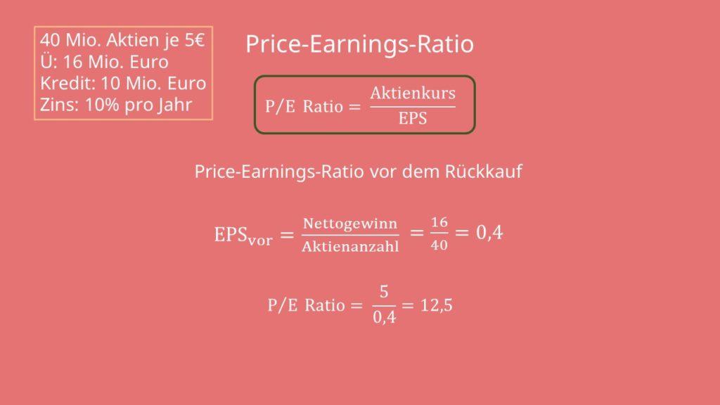 Price-Earnings-Ratio