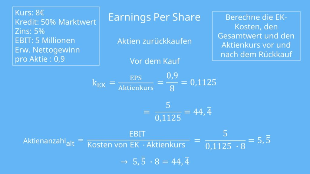 Gesamtkapital Earnings per Share