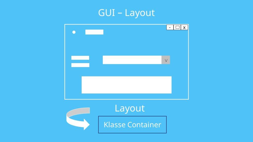 GUI-Layout