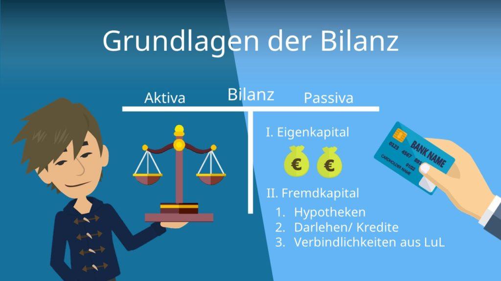 Zum Video: Grundlagen der Bilanz