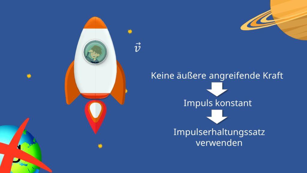 Impulserhaltungssatz, Impulserhaltung, Raketengleichung, Raketengrundgleichung, Geschwindigkeit, Masse