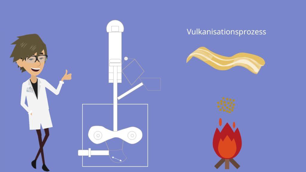 Kunststofftechnik Verfahren Kautschuk Innenmischer
