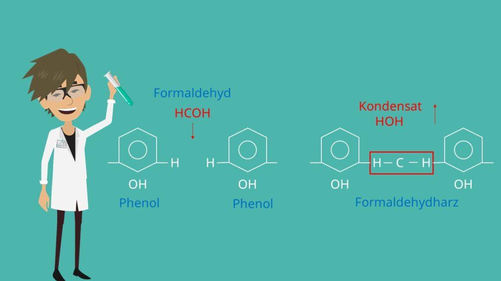 Kunststofftechnik Verfahren Polykondensation Formaldehyd Phenol