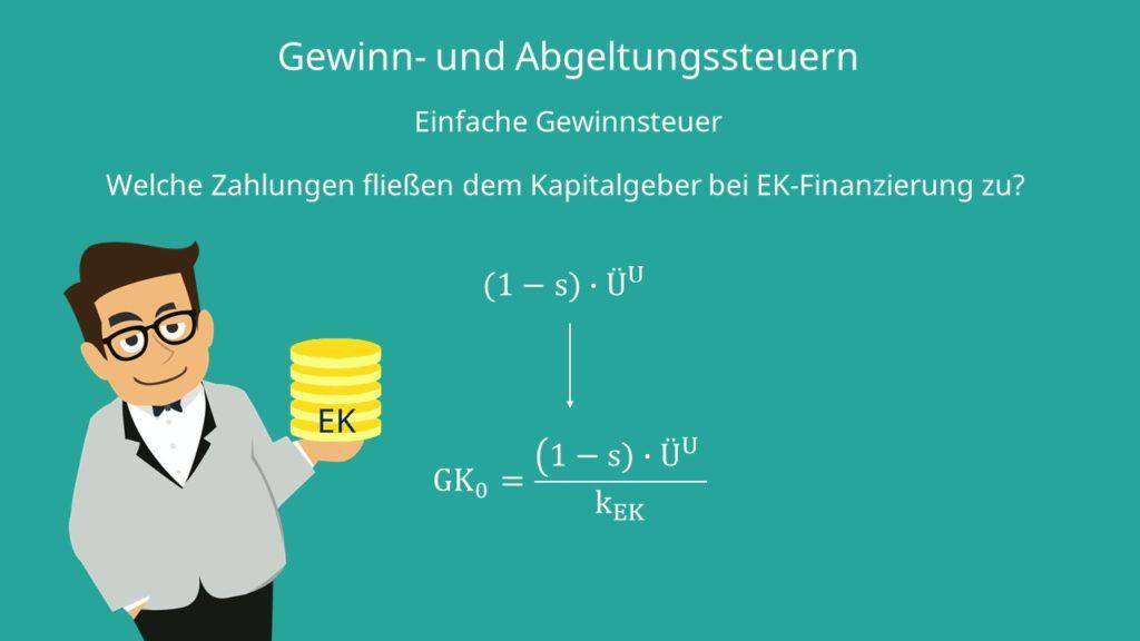 Gewinn- und Abgeltungssteuer