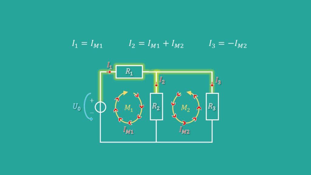 Maschenstromverfahren, Netzwerkanalyse, Maschen, Knotengleichung
