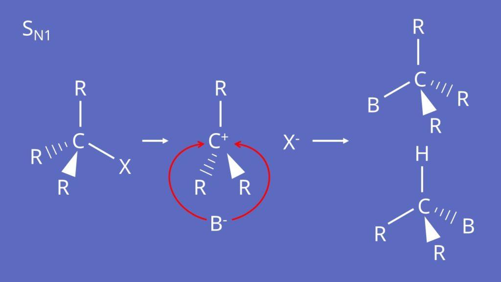 SN1-Mechanismus