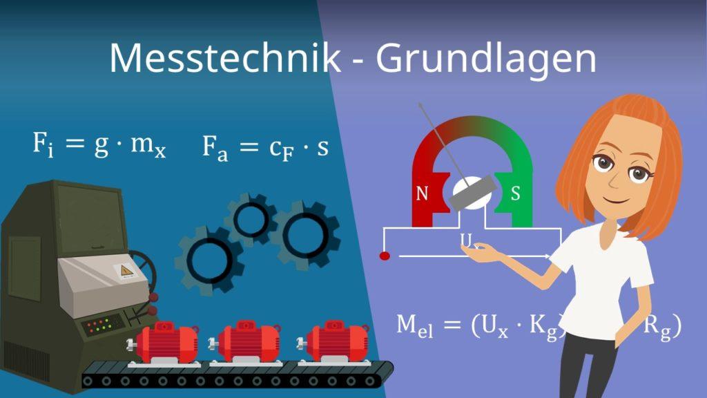 Messtechnik - Grundlagen