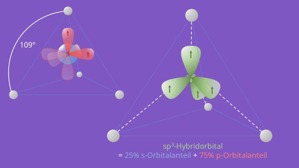 sp3-Hybridorbitale