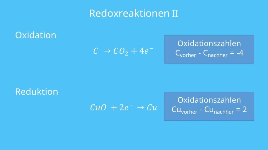 Oxidationszahlen, Oxidation, Reduktion, Redoxreaktion, Kupferoxid, Kohlenstoff