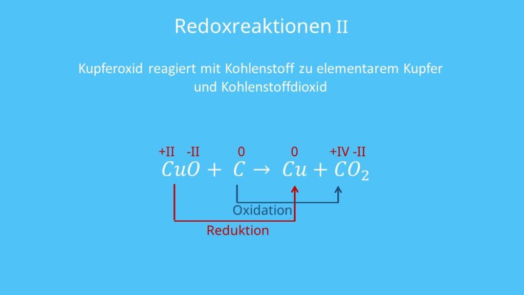 Kupferoxid, Kohlenstoff, Reduktion, Oxidation, Redoxreaktion, Redoxgleichung