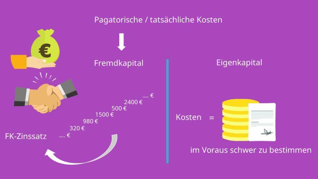 pagatorische kosten  Kapitalkosten