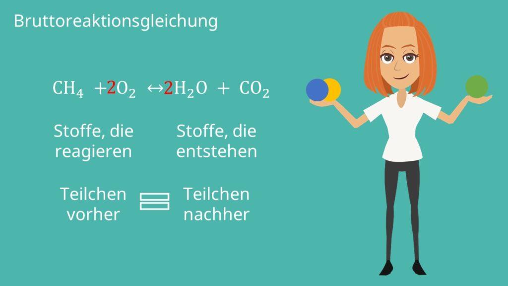 Bruttoreaktionsgleichung, Reaktionsgleichung, Chemisches Gleichgewicht, Chemisches Potential