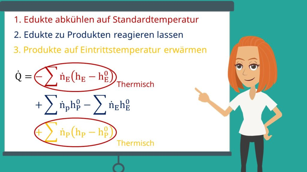 Reaktionsenthalpie, Reaktionsentropie, Edukt, Produkt, endotherm, exotherm