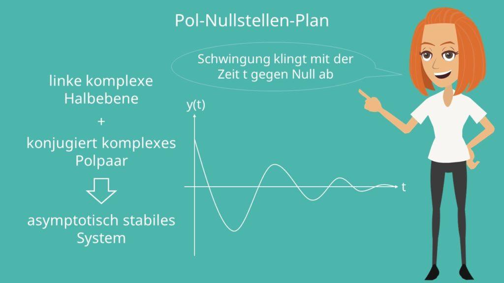 asymptotisch stabiles System