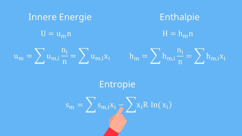 Gemische, Innere Energie, Enthalpie, Entropie, Ideales Gasgesetz, Gesetz von Dalton