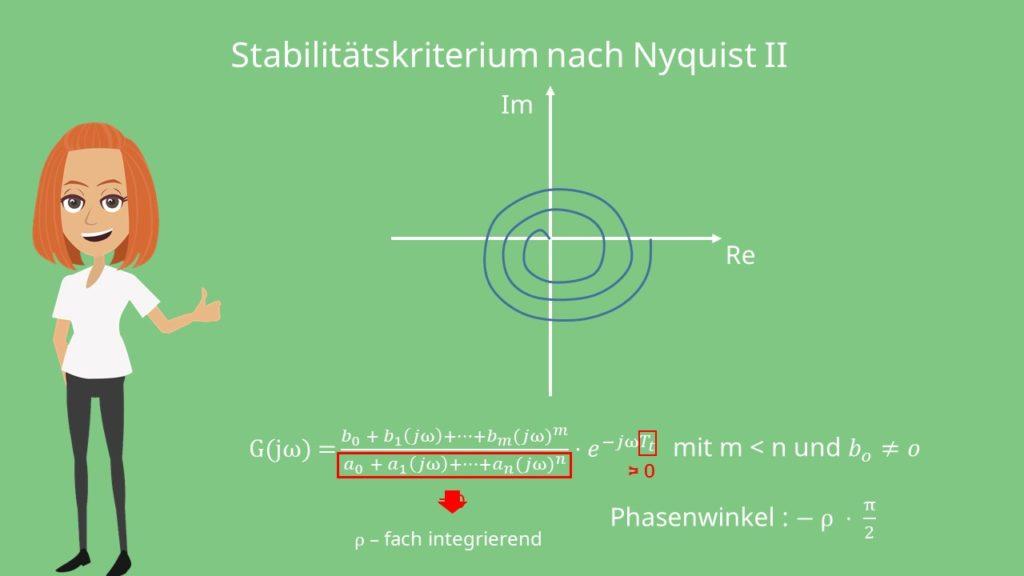 Roh-fach integrierend Stabilitätskriterium Nyquist