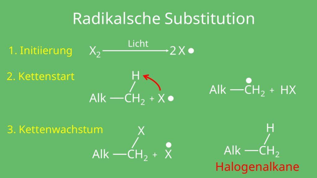 Radikalsche Substitution