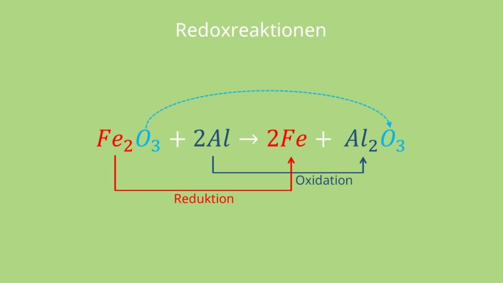 Eisenoxid, Eisen, Aluminium, Reduktion, Oxidation, Redoxreaktion, Redoxgleichung
