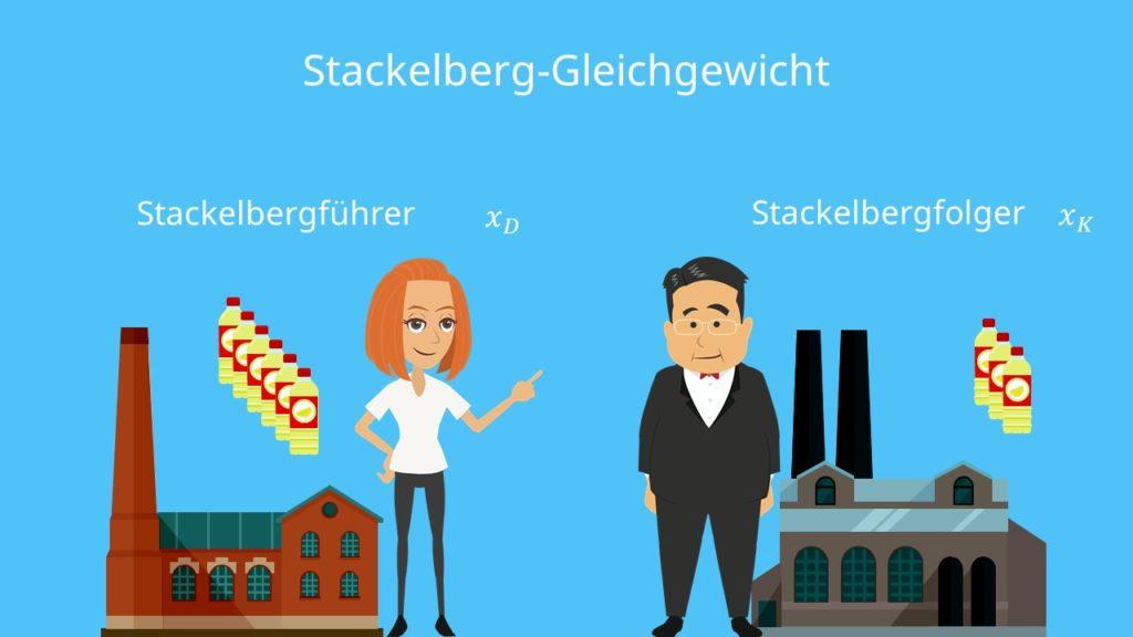 Stackelberg-Gleichgewicht