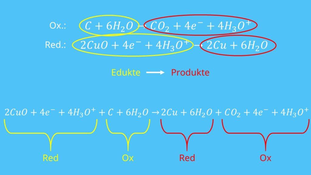 Oxidation, Reduktion, Kupferoxid, Hydroniumionen, Hydroxidionen, Elektronen, Redoxreaktionen