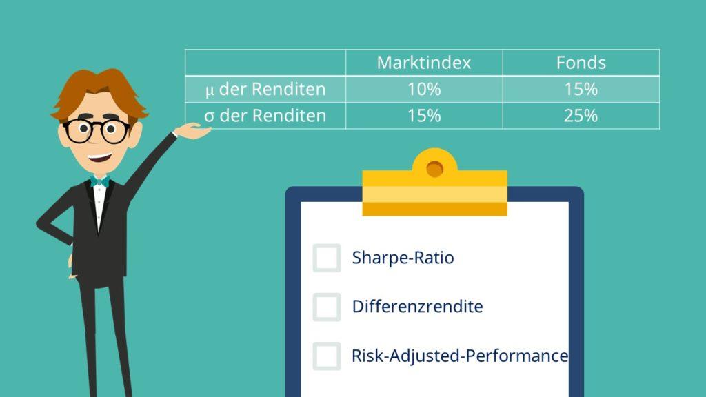 Sharpe-Ratio Differezrendite Risk-Adjusted-Performance